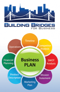 Revisit your Business Plan